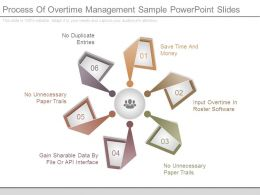 Process Of Overtime Management Sample Powerpoint Slides