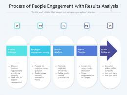 Process Of People Engagement With Results Analysis
