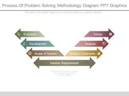 Process Of Problem Solving Methodology Diagram Ppt Graphics