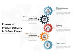 Process Of Product Delivery In 5 Gear Pieces