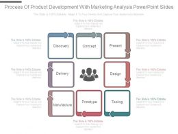 Process Of Product Development With Marketing Analysis Powerpoint Slides