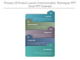 Process Of Product Launch Communication Techniques Ppt Good Ppt Example