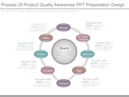 Process Of Product Quality Awareness Ppt Presentation Design