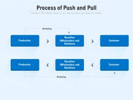 Process Of Push And Pull
