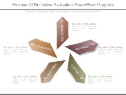 Process Of Reflective Evaluation Powerpoint Graphics