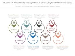 Process Of Relationship Management Analysis Diagram Powerpoint Guide