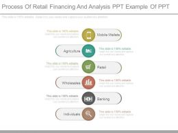 Process Of Retail Financing And Analysis Ppt Example Of Ppt