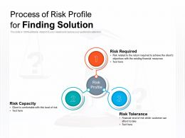 Process Of Risk Profile For Finding Solution