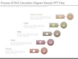 Process Of Roi Calculation Diagram Sample Ppt Files
