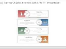 Process Of Sales Increment With Cro Ppt Presentation