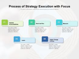 Process Of Strategy Execution With Focus