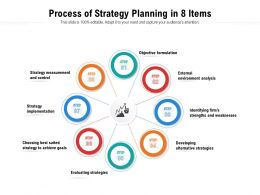 Process Of Strategy Planning In 8 Items
