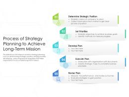 Process Of Strategy Planning To Achieve Long Term Mission