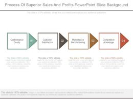 process_of_superior_sales_and_profits_powerpoint_slide_background_Slide01