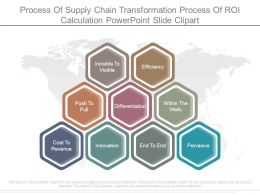 Process Of Supply Chain Transformation Process Of Roi Calculation Powerpoint Slide Clipart