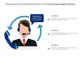 Process Of Technical Representative Providing Customer Support Service