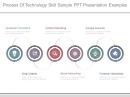 Process Of Technology Skill Sample Ppt Presentation Examples