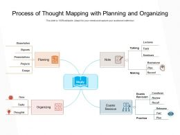Process Of Thought Mapping With Planning And Organizing