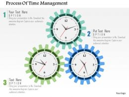 Process Of Time Management Flat Powerpoint Design