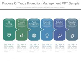 Process Of Trade Promotion Management Ppt Sample