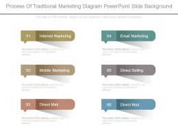 Process Of Traditional Marketing Diagram Powerpoint Slide Background