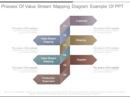 Process Of Value Stream Mapping Diagram Example Of Ppt