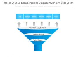 Process Of Value Stream Mapping Diagram Powerpoint Slide Clipart