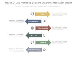 Process Of Viral Marketing Solutions Diagram Presentation Design