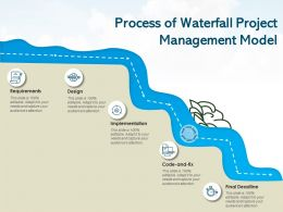 Process Of Waterfall Project Management Model