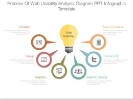 Process Of Web Usability Analysis Diagram Ppt Infographic Template