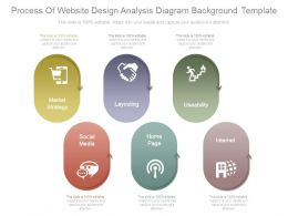 Process Of Website Design Analysis Diagram Background Template
