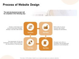 Process Of Website Design Ppt Powerpoint Presentation Gallery Aids