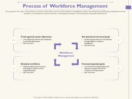 Process Of Workforce Management And Metrices Ppt Powerpoint Presentation Pictures Design Templates