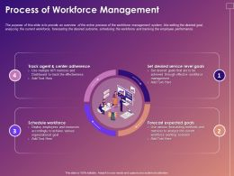 Process Of Workforce Management Ppt Powerpoint Presentation Portfolio Examples