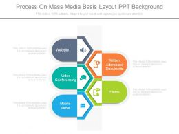 Process On Mass Media Basis Layout Ppt Background