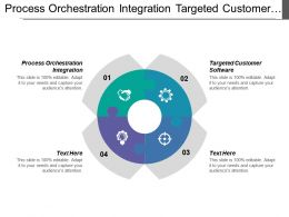 Process Orchestration Integration Targeted Customer Software Solving Business Problem