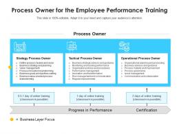 Process Owner For The Employee Performance Training