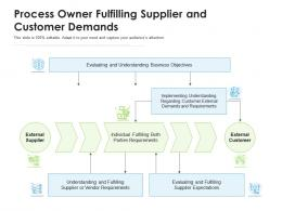 Process Owner Fulfilling Supplier And Customer Demands
