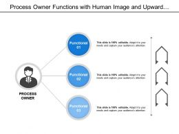 Process Owner Functions With Human Image And Upward Arrows