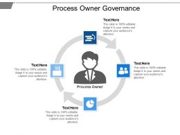 Process Owner Governance