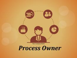 Process Owner Identifying And Selecting Potential Team Members