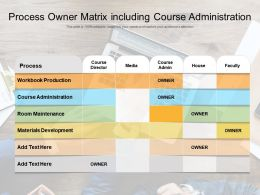 Process Owner Matrix Including Course Administration