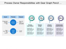 Process Owner Responsibilities With Gear Graph Pencil Wrench Images