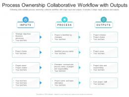 Process Ownership Collaborative Workflow With Outputs