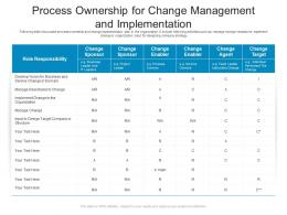 Process Ownership For Change Management And Implementation