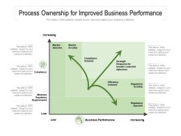 Process Ownership For Improved Business Performance