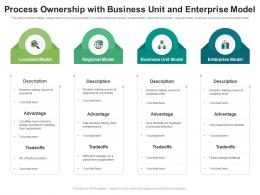 Process Ownership With Business Unit And Enterprise Model