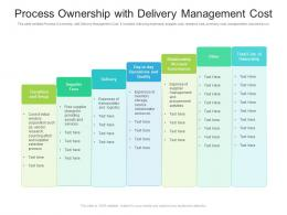 Process Ownership With Delivery Management Cost