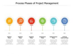 Process Phases Of Project Management