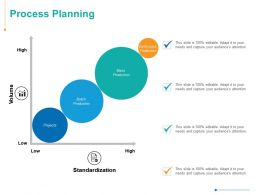 Process Planning Continuous Production Management Ppt Powerpoint Presentation Summary Slide